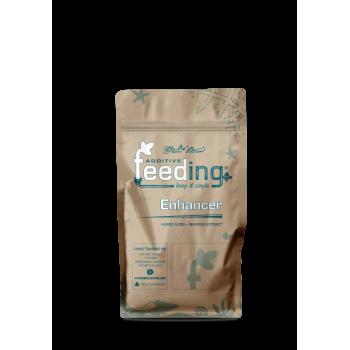 Powder Feeding Enhancer 0,125 kg