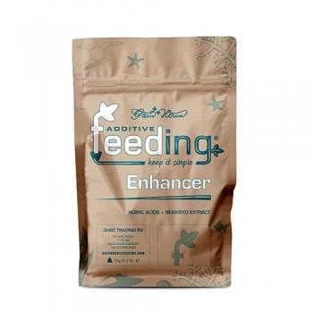 Powder Feeding Enhancer 0,5 kg